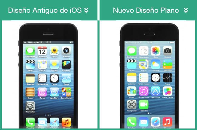 Comparación entre el diseño del sistema operativo del iPhone antiguo con el actual