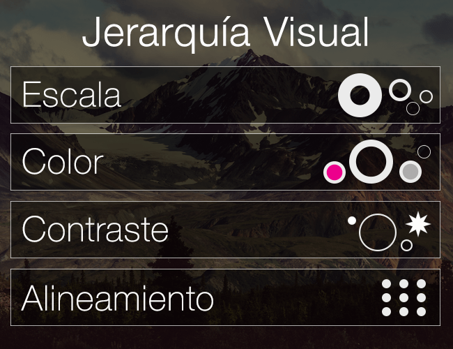 Jerarquía Visual