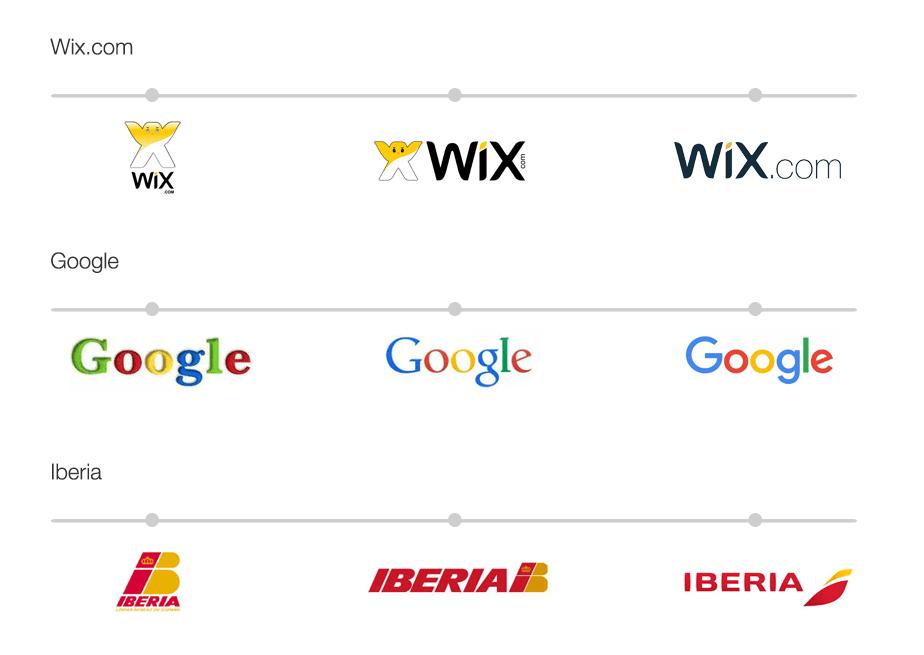La evolución de los logos