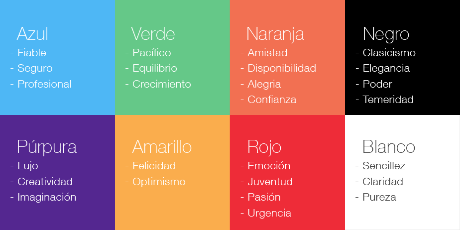 La paleta de color perfecta: Psicología de los Colores