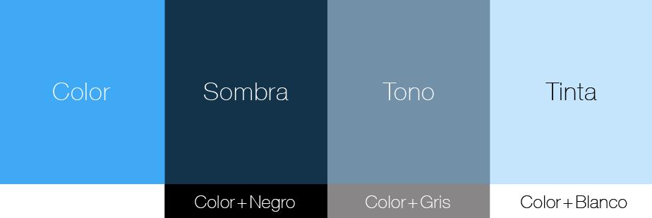 La paleta de color perfecta: Tonos, Tintes & Sombras