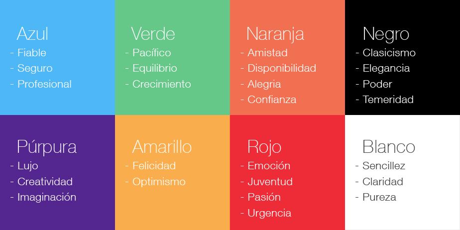 Las emociones que transmiten los colores