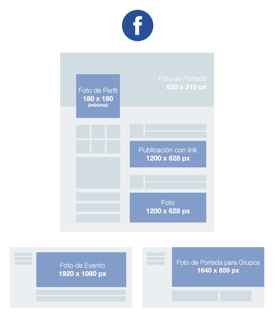 tamaños de fotos en facebook